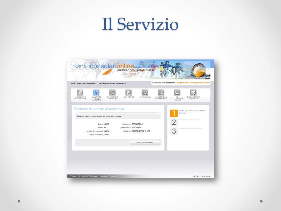 Il Servizio