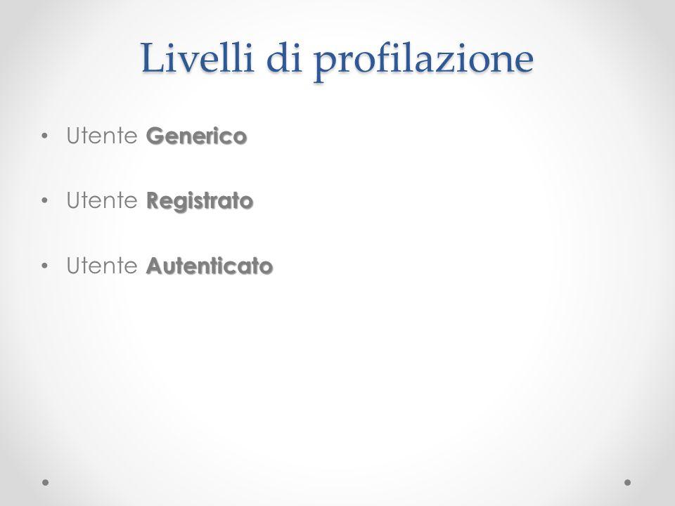 Livelli di profilazione Generico Utente Generico Registrato Utente Registrato Autenticato Utente Autenticato