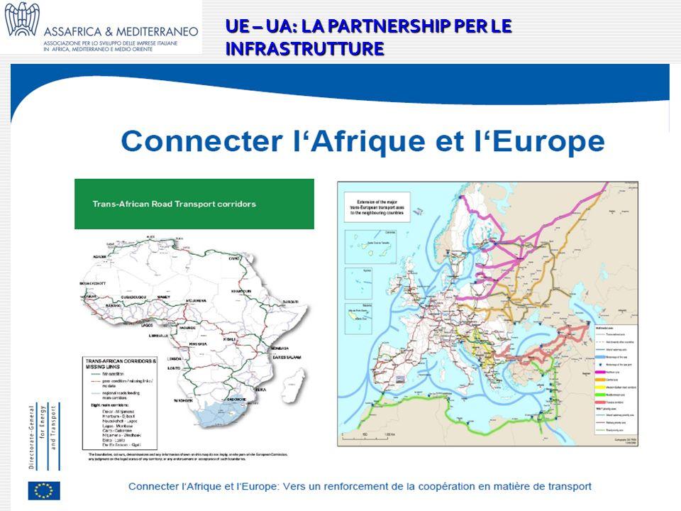 UE – UA: LA PARTNERSHIP PER LE INFRASTRUTTURE