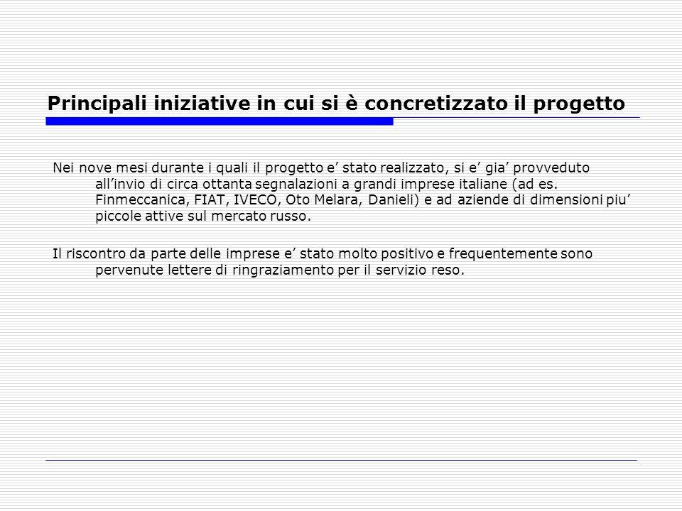 Principali iniziative in cui si è concretizzato il progetto Nei nove mesi durante i quali il progetto e stato realizzato, si e gia provveduto allinvio di circa ottanta segnalazioni a grandi imprese italiane (ad es.