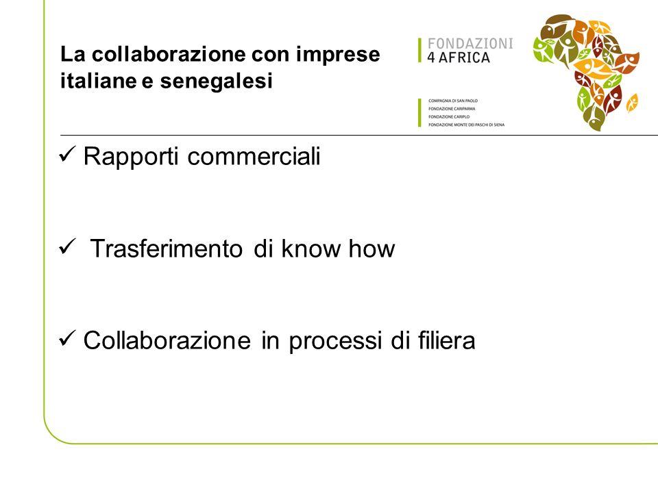 La collaborazione con imprese italiane e senegalesi Rapporti commerciali Trasferimento di know how Collaborazione in processi di filiera