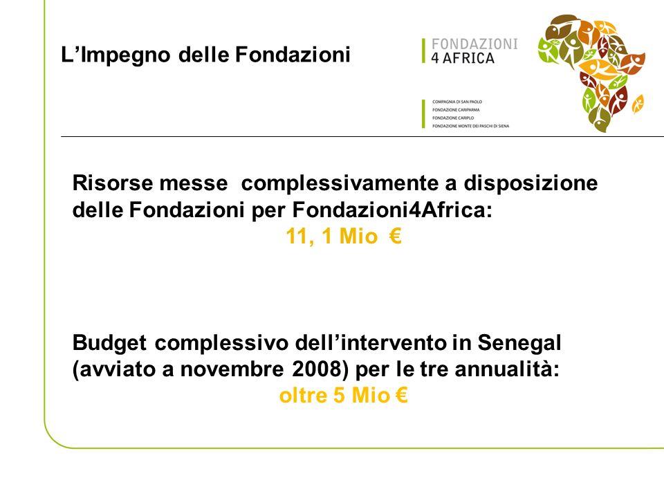 LImpegno delle Fondazioni Risorse messe complessivamente a disposizione delle Fondazioni per Fondazioni4Africa: 11, 1 Mio Budget complessivo dellintervento in Senegal (avviato a novembre 2008) per le tre annualità: oltre 5 Mio
