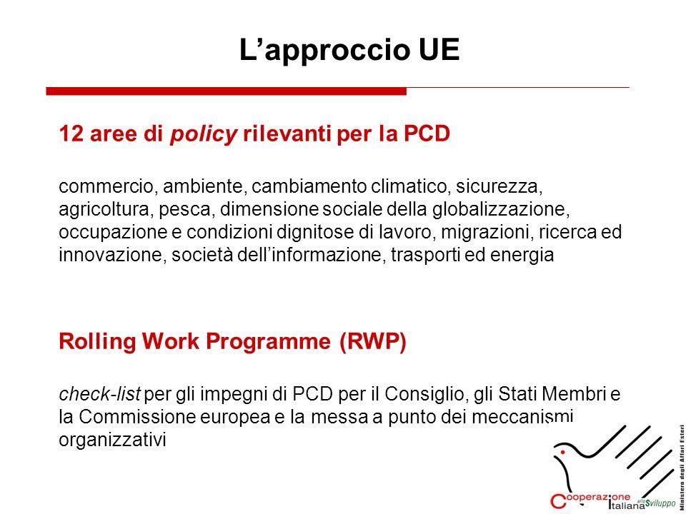 12 aree di policy rilevanti per la PCD commercio, ambiente, cambiamento climatico, sicurezza, agricoltura, pesca, dimensione sociale della globalizzazione, occupazione e condizioni dignitose di lavoro, migrazioni, ricerca ed innovazione, società dellinformazione, trasporti ed energia Rolling Work Programme (RWP) check-list per gli impegni di PCD per il Consiglio, gli Stati Membri e la Commissione europea e la messa a punto dei meccanismi organizzativi Lapproccio UE