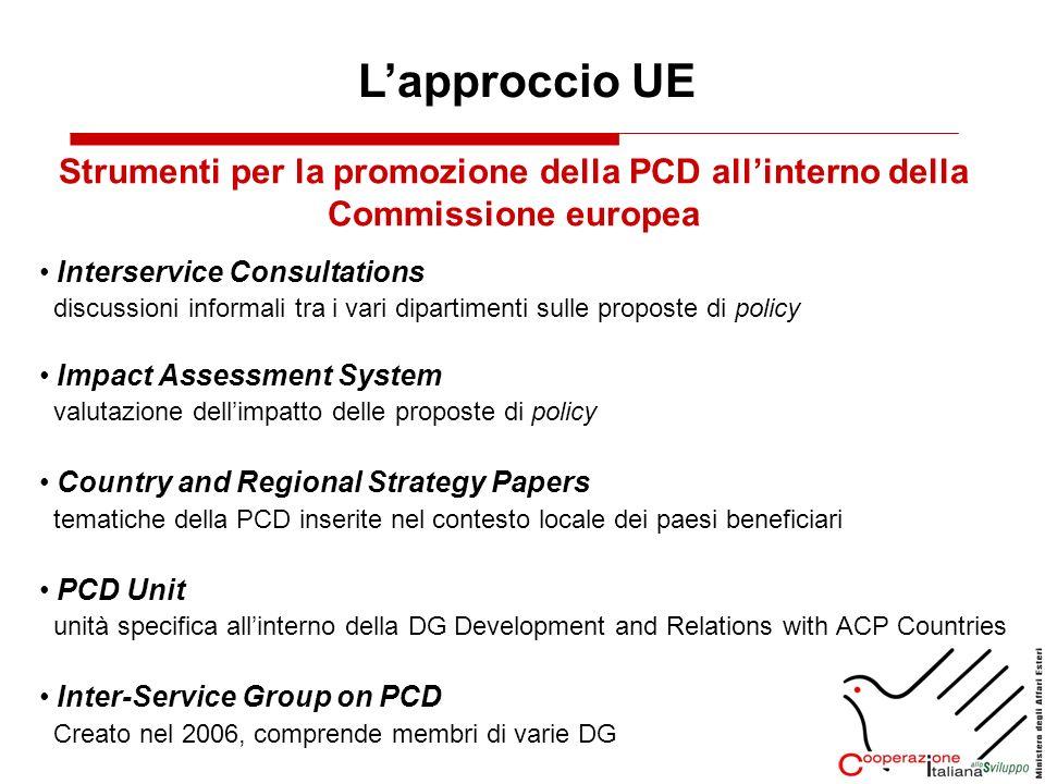 Interservice Consultations discussioni informali tra i vari dipartimenti sulle proposte di policy Impact Assessment System valutazione dellimpatto del