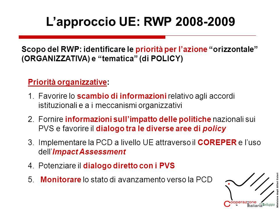 Lapproccio UE: RWP 2008-2009 Scopo del RWP: identificare le priorità per lazione orizzontale (ORGANIZZATIVA) e tematica (di POLICY) Priorità organizzative: 1.Favorire lo scambio di informazioni relativo agli accordi istituzionali e a i meccanismi organizzativi 2.Fornire informazioni sullimpatto delle politiche nazionali sui PVS e favorire il dialogo tra le diverse aree di policy 3.Implementare la PCD a livello UE attraverso il COREPER e luso dellImpact Assessment 4.Potenziare il dialogo diretto con i PVS 5.