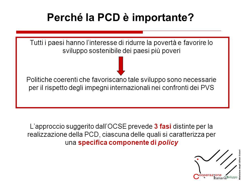 Lapproccio OCSE: Il Ciclo della PCD 1.Fissazione obiettivi e priorità Componente di policy: impegno politico e di policy 2.