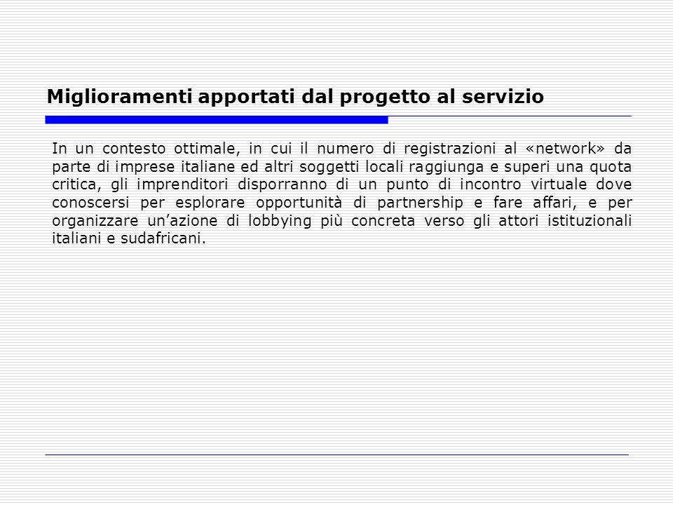 Miglioramenti apportati dal progetto al servizio In un contesto ottimale, in cui il numero di registrazioni al «network» da parte di imprese italiane