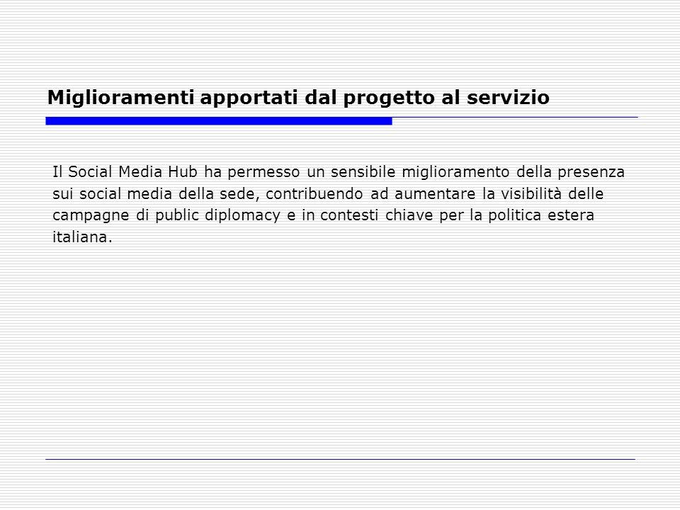 Miglioramenti apportati dal progetto al servizio Il Social Media Hub ha permesso un sensibile miglioramento della presenza sui social media della sede, contribuendo ad aumentare la visibilità delle campagne di public diplomacy e in contesti chiave per la politica estera italiana.