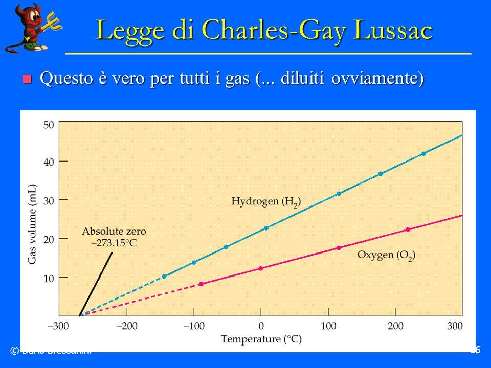 © Dario Bressanini 16 Legge di Charles-Gay Lussac Questo è vero per tutti i gas (... diluiti ovviamente) Questo è vero per tutti i gas (... diluiti ov