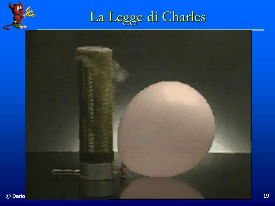 © Dario Bressanini 19 La Legge di Charles