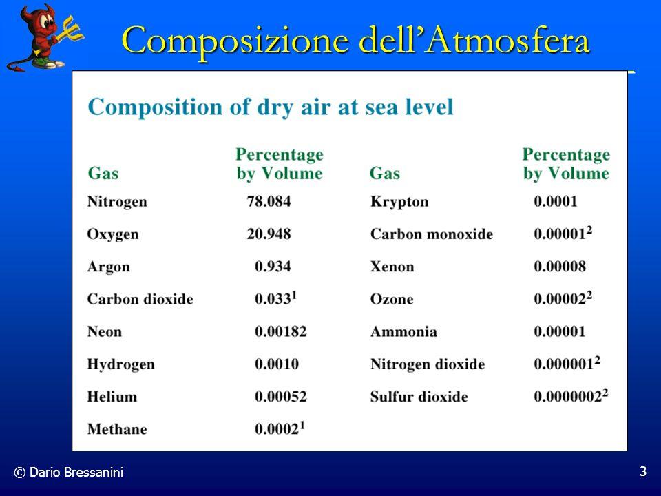 © Dario Bressanini 4 Le Leggi dei Gas Gli Esperimenti mostrano che 4 variabili (di cui solo 3 indipendenti) sono sufficienti a descrivere completamente il comportamento allequilibrio di un gas.
