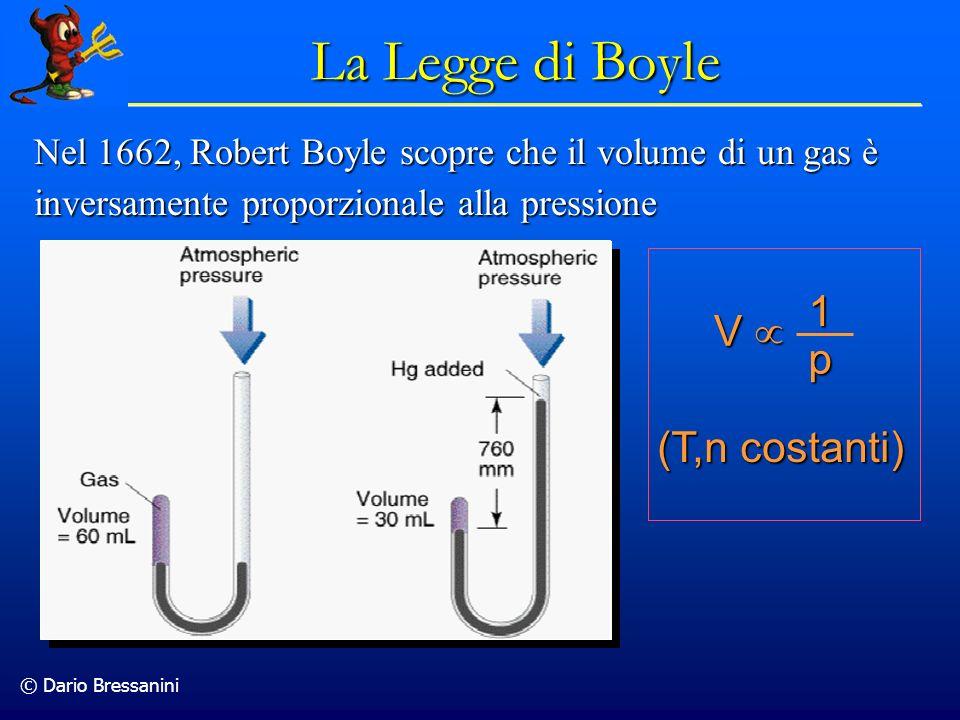 © Dario Bressanini La Legge di Boyle Nel 1662, Robert Boyle scopre che il volume di un gas è inversamente proporzionale alla pressione V 1 p (T,n cost