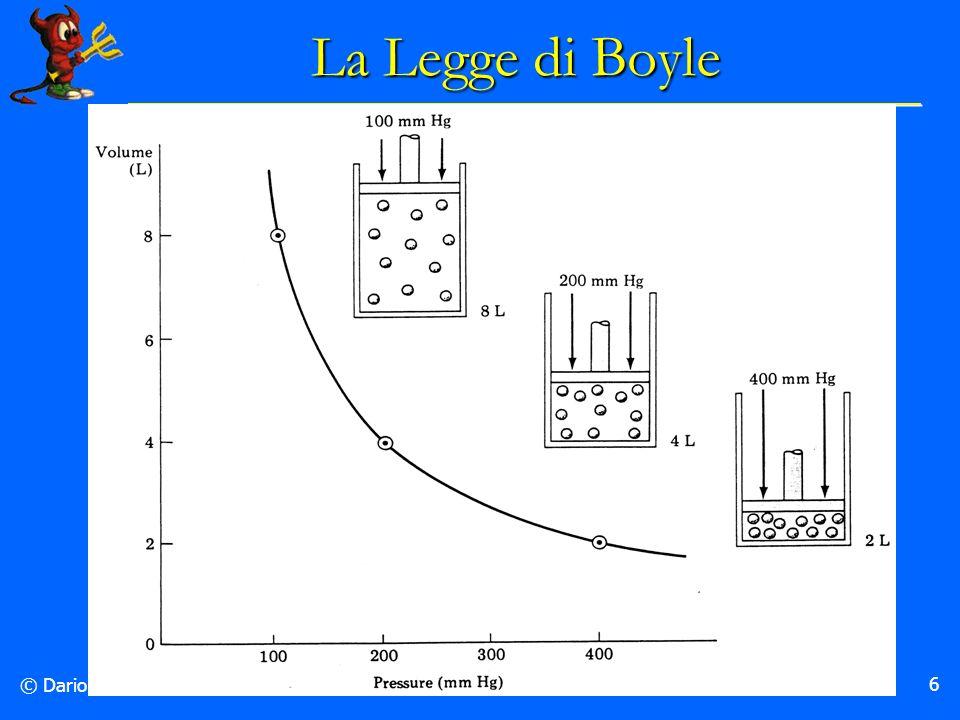 © Dario Bressanini 7 p 1 V 1 = p 2 V 2 La Legge di Boyle A Temperatura costante pV = costante A Temperatura costante pV = costante Robert Boyle 1627-1691.