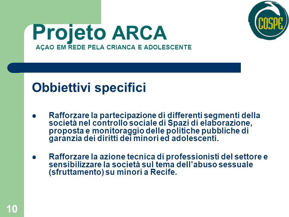 10 Obbiettivi specifici Rafforzare la partecipazione di differenti segmenti della società nel controllo sociale di Spazi di elaborazione, proposta e monitoraggio delle politiche pubbliche di garanzia dei diritti dei minori ed adolescenti.