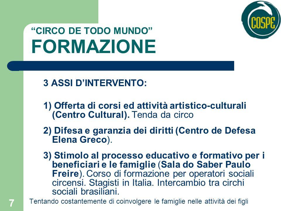 7 CIRCO DE TODO MUNDO FORMAZIONE 3 ASSI DINTERVENTO: 1) Offerta di corsi ed attività artistico-culturali (Centro Cultural).