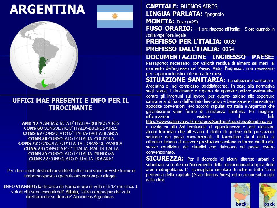 ARGENTINA UFFICI MAE PRESENTI E INFO PER IL TIROCINANTE AMB 42 A AMBASCIATA D ITALIA- BUENOS AIRES CONS 68 CONSOLATO D ITALIA-BUENOS AIRES CONS 67 CON