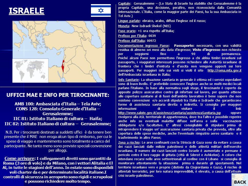 UFFICI MAE E INFO PER TIROCINANTE: AMB 100: Ambasciata dItalia – Tela Aviv; CONS 128: Consolato Generale dItalia – Gerusalemme; IIC 81: Istituto Itali