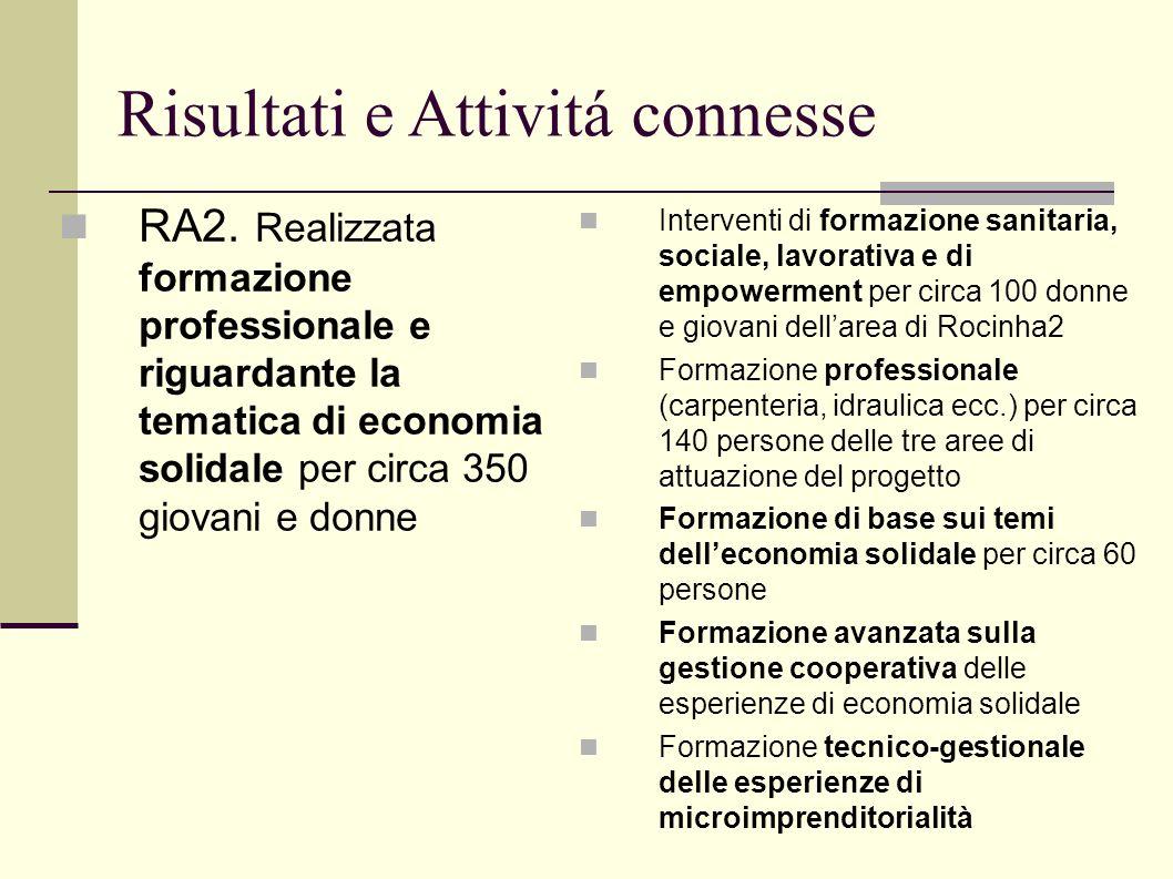 RA2. Realizzata formazione professionale e riguardante la tematica di economia solidale per circa 350 giovani e donne Interventi di formazione sanitar