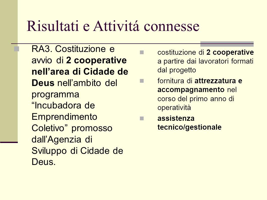 RA3. Costituzione e avvio di 2 cooperative nellarea di Cidade de Deus nellambito del programma Incubadora de Emprendimento Coletivo promosso dallAgenz