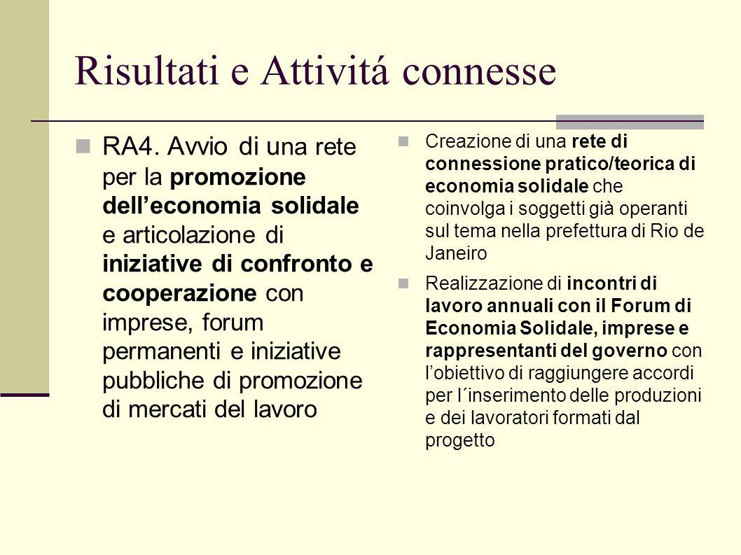 RA4. Avvio di u na rete per la promozione delleconomia solidale e articolazione di iniziative di confronto e cooperazione con imprese, forum permanent