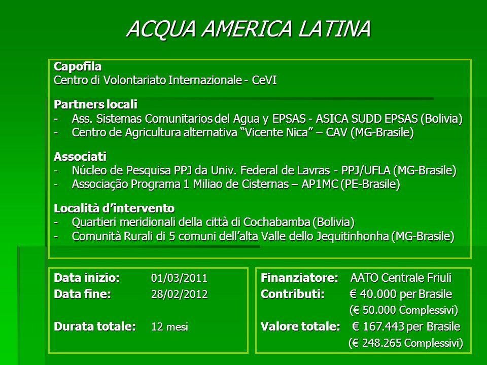 ACQUA AMERICA LATINA Capofila Centro di Volontariato Internazionale - CeVI Partners locali -Ass. Sistemas Comunitarios del Agua y EPSAS - ASICA SUDD E