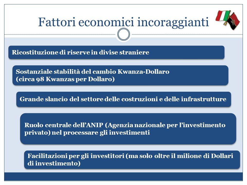 Fattori economici incoraggianti Ricostituzione di riserve in divise straniere Sostanziale stabilità del cambio Kwanza-Dollaro (circa 98 Kwanzas per Do
