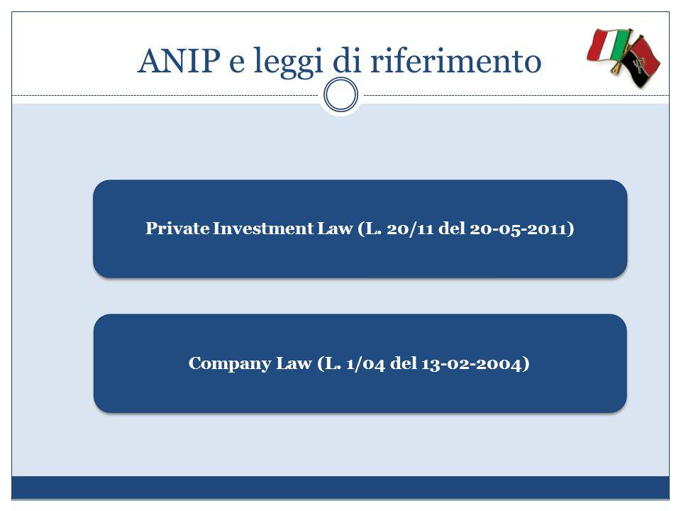 ANIP e leggi di riferimento Private Investment Law (L. 20/11 del 20-05-2011) Company Law (L. 1/04 del 13-02-2004)