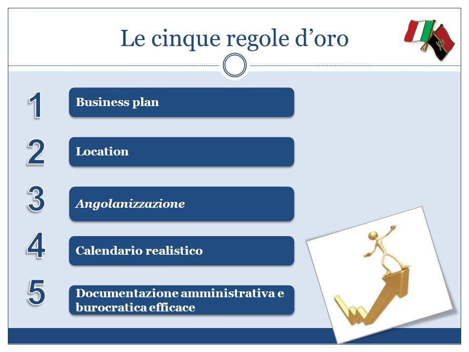 Le cinque regole doro Business plan Location Angolanizzazione Calendario realistico Documentazione amministrativa e burocratica efficace