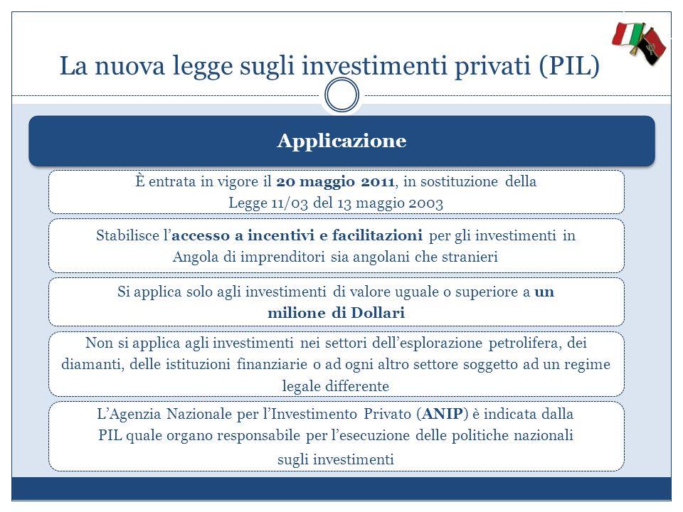 La nuova legge sugli investimenti privati (PIL) È entrata in vigore il 20 maggio 2011, in sostituzione della Legge 11/03 del 13 maggio 2003 LAgenzia N
