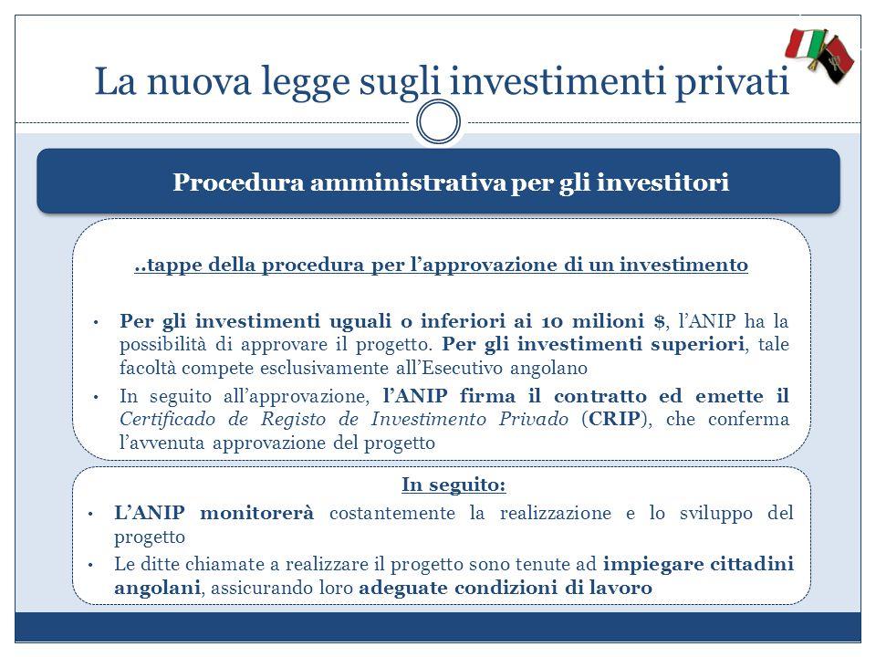 La nuova legge sugli investimenti privati Procedura amministrativa per gli investitori..tappe della procedura per lapprovazione di un investimento Per