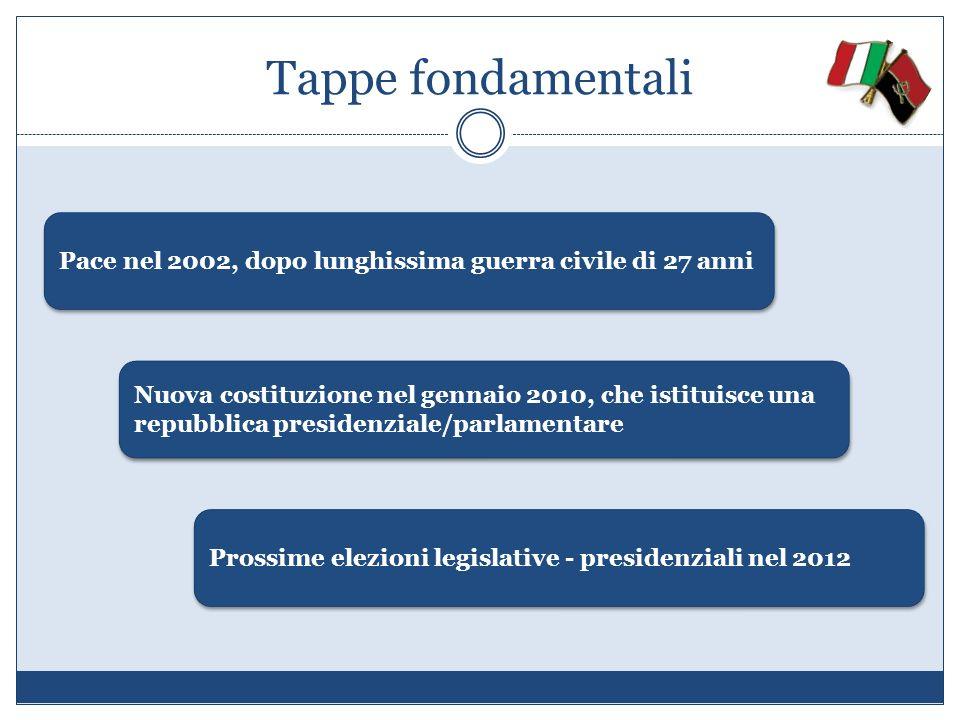 Tappe fondamentali Pace nel 2002, dopo lunghissima guerra civile di 27 anni Nuova costituzione nel gennaio 2010, che istituisce una repubblica preside