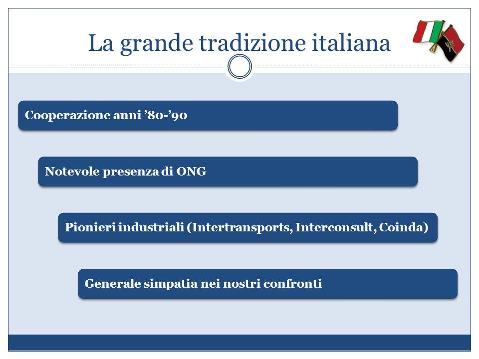 La grande tradizione italiana Cooperazione anni 80-90 Notevole presenza di ONG Pionieri industriali (Intertransports, Interconsult, Coinda) Generale s