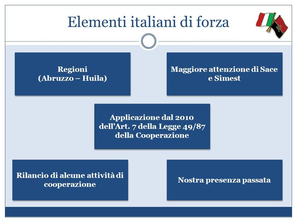 Elementi italiani di forza Regioni (Abruzzo – Huila) Regioni (Abruzzo – Huila) Applicazione dal 2010 dellArt. 7 della Legge 49/87 della Cooperazione N