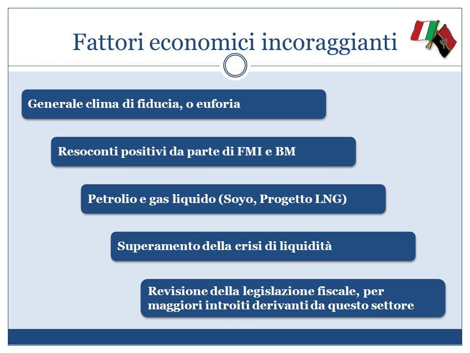 Fattori economici incoraggianti Generale clima di fiducia, o euforia Resoconti positivi da parte di FMI e BM Petrolio e gas liquido (Soyo, Progetto LN