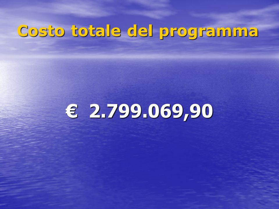 Costo totale del programma 2.799.069,90 2.799.069,90