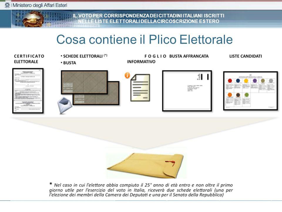 Cosa contiene il Plico Elettorale IL VOTO PER CORRISPONDENZA DEI CITTADINI ITALIANI ISCRITTI NELLE LISTE ELETTORALI DELLA CIRCOSCRIZIONE ESTERO