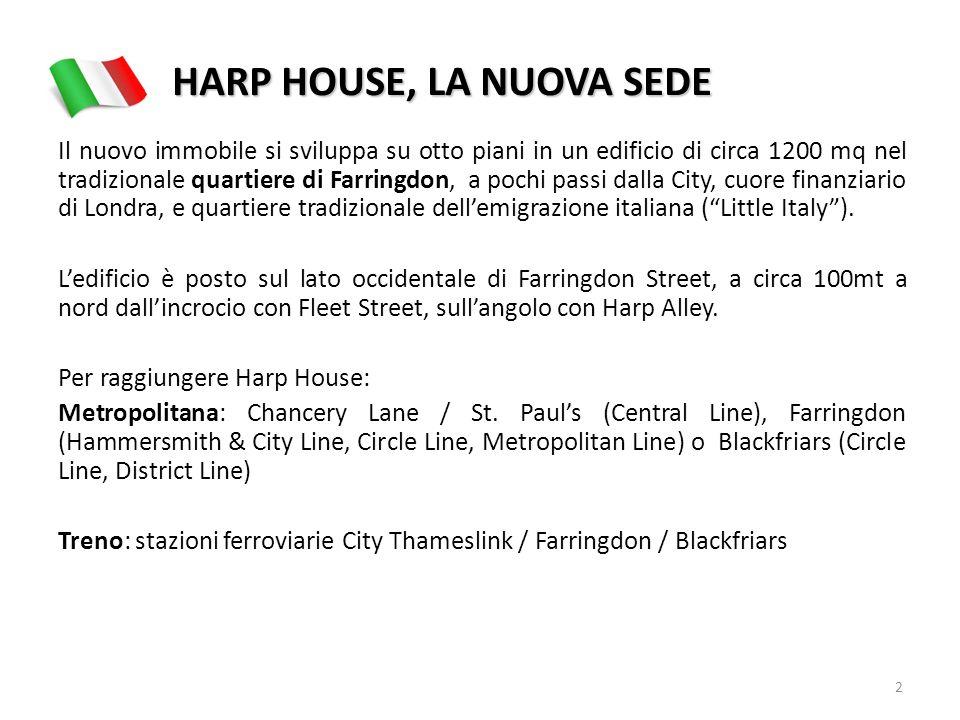 HARP HOUSE, LA NUOVA SEDE Il nuovo immobile si sviluppa su otto piani in un edificio di circa 1200 mq nel tradizionale quartiere di Farringdon, a poch