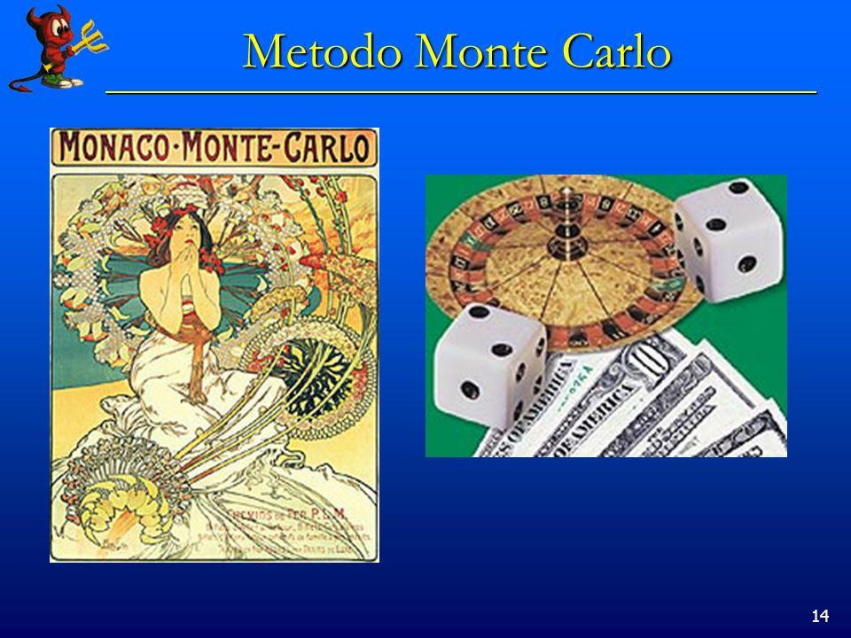 14 Metodo Monte Carlo
