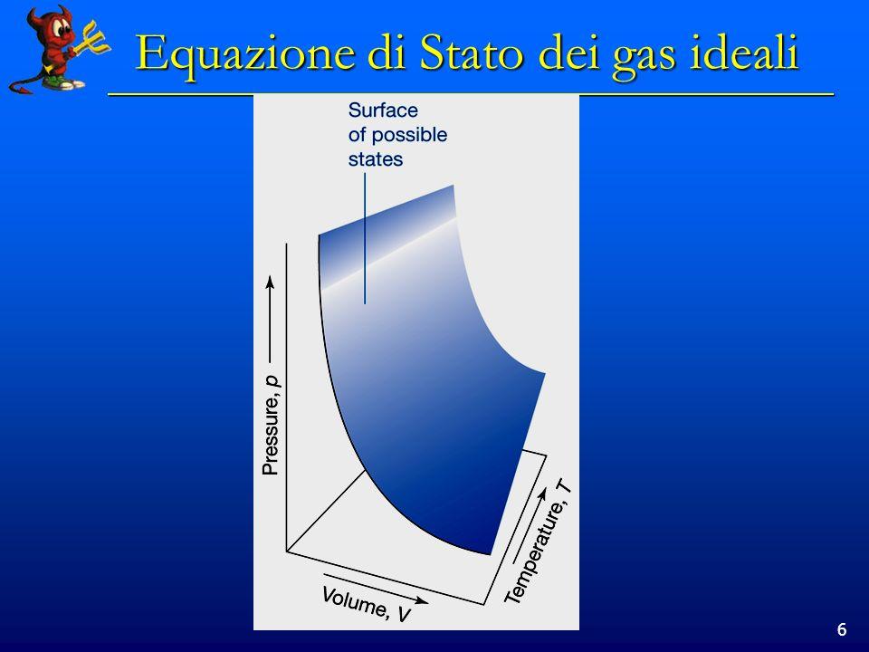 6 Equazione di Stato dei gas ideali