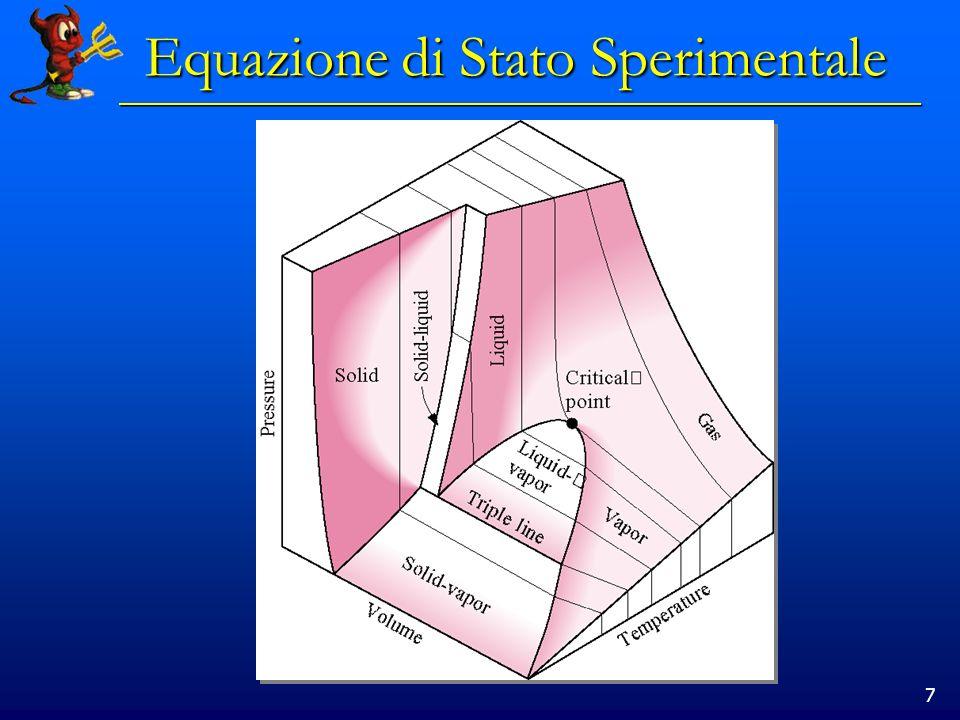 7 Equazione di Stato Sperimentale