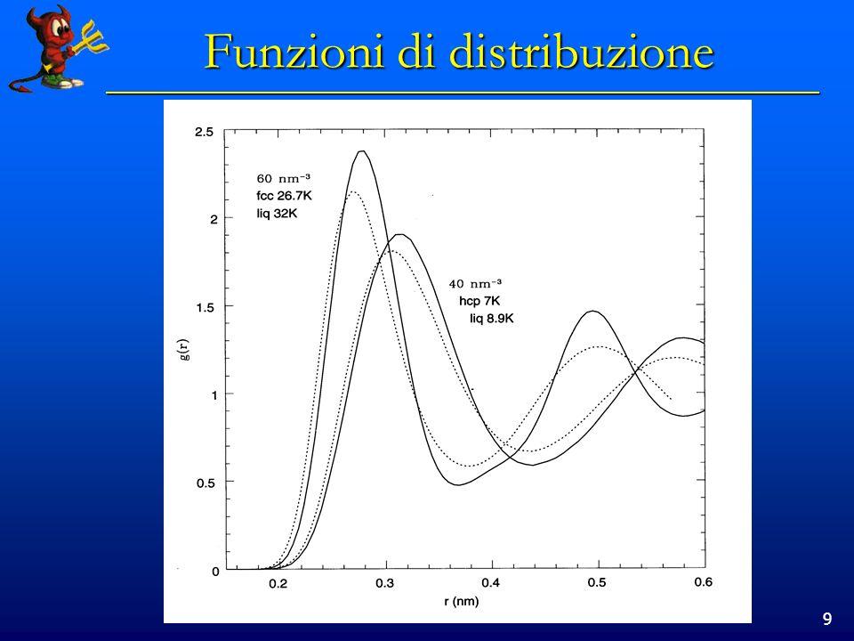 9 Funzioni di distribuzione