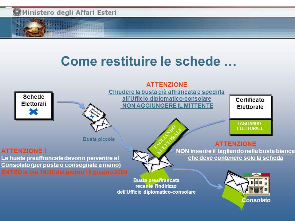 Come restituire le schede … Busta preaffrancata recante lindirizzo dellUfficio diplomatico-consolare Schede Elettorali Schede Elettorali Certificato E