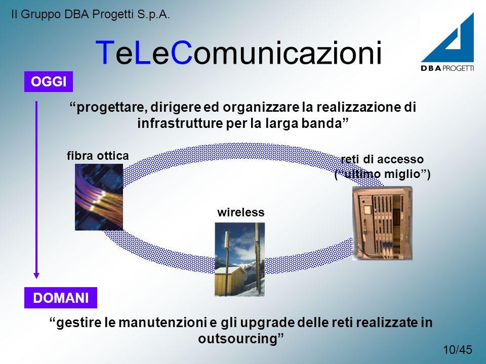 TeLeComunicazioni progettare, dirigere ed organizzare la realizzazione di infrastrutture per la larga banda fibra ottica wireless 10/45 OGGI DOMANI ge