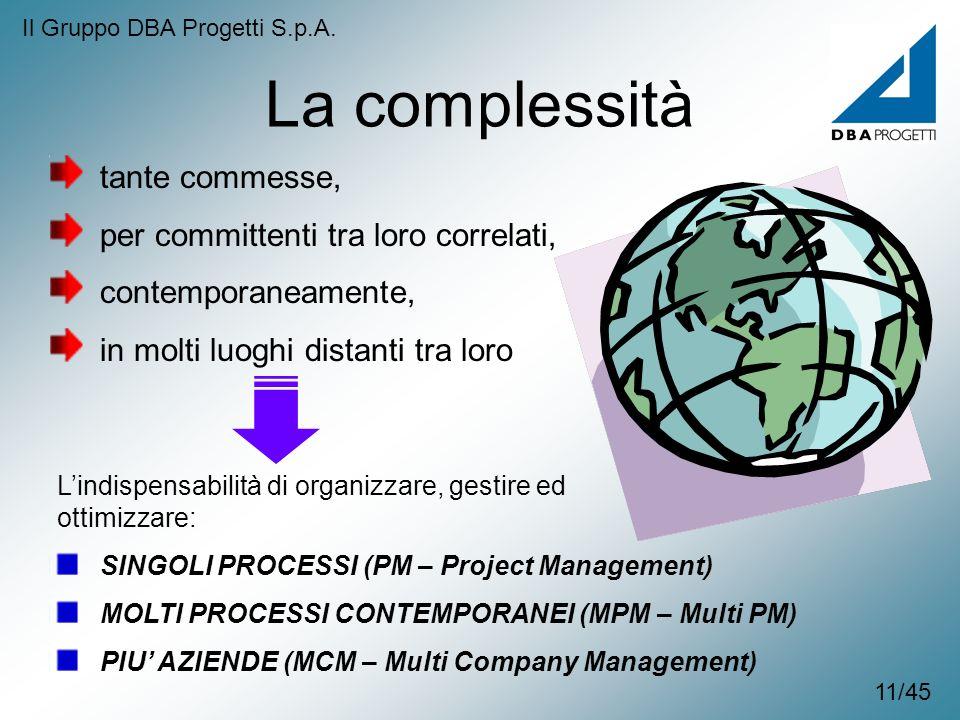 La complessità tante commesse, per committenti tra loro correlati, contemporaneamente, in molti luoghi distanti tra loro Lindispensabilità di organizz
