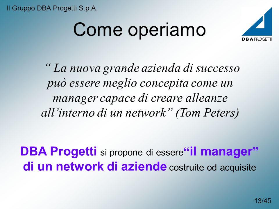 Come operiamo La nuova grande azienda di successo può essere meglio concepita come un manager capace di creare alleanze allinterno di un network (Tom