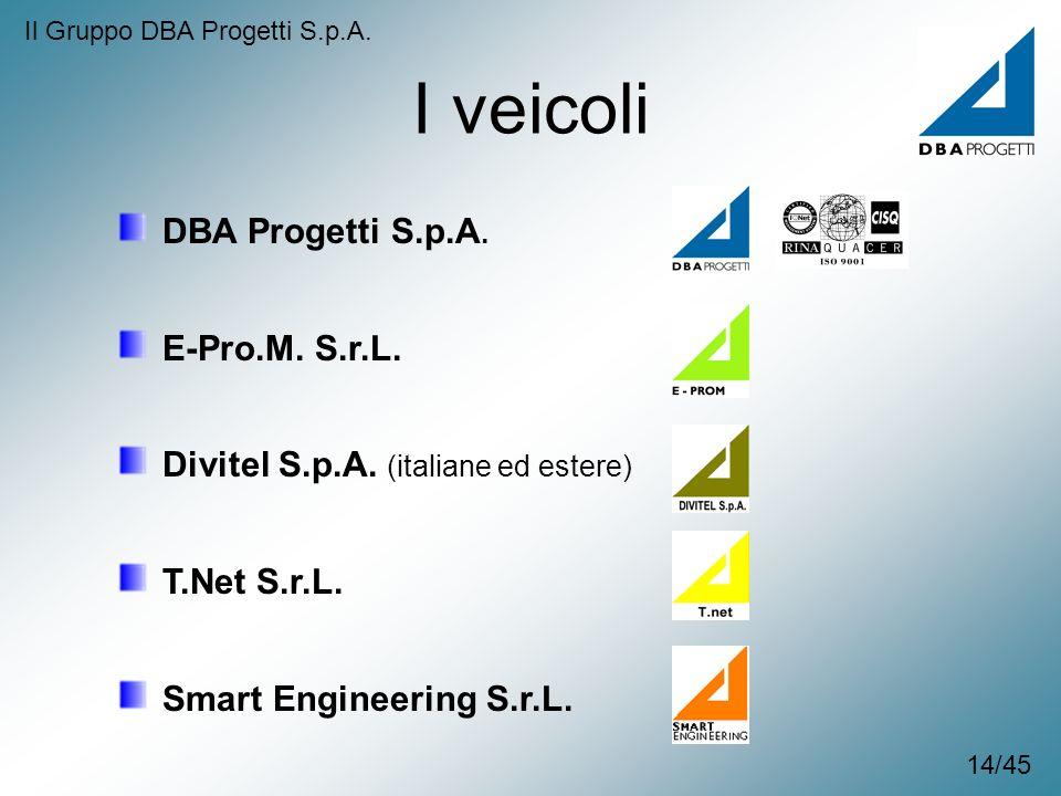 I veicoli DBA Progetti S.p.A. E-Pro.M. S.r.L. Divitel S.p.A. (italiane ed estere) T.Net S.r.L. Smart Engineering S.r.L. Il Gruppo DBA Progetti S.p.A.