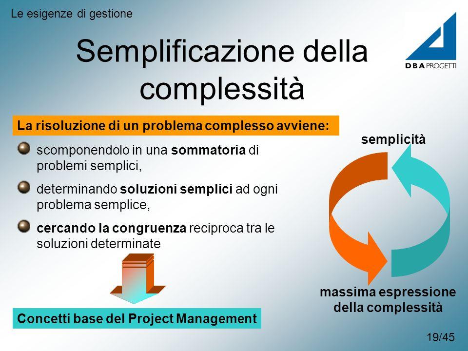 Semplificazione della complessità Le esigenze di gestione semplicità massima espressione della complessità La risoluzione di un problema complesso avv