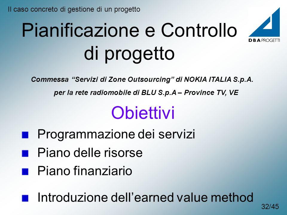 Pianificazione e Controllo di progetto Programmazione dei servizi Piano delle risorse Piano finanziario Introduzione dellearned value method Commessa