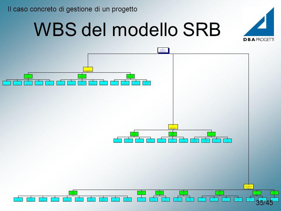 WBS del modello SRB Il caso concreto di gestione di un progetto 35/45