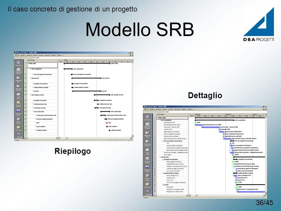 Modello SRB Riepilogo Dettaglio Il caso concreto di gestione di un progetto 36/45